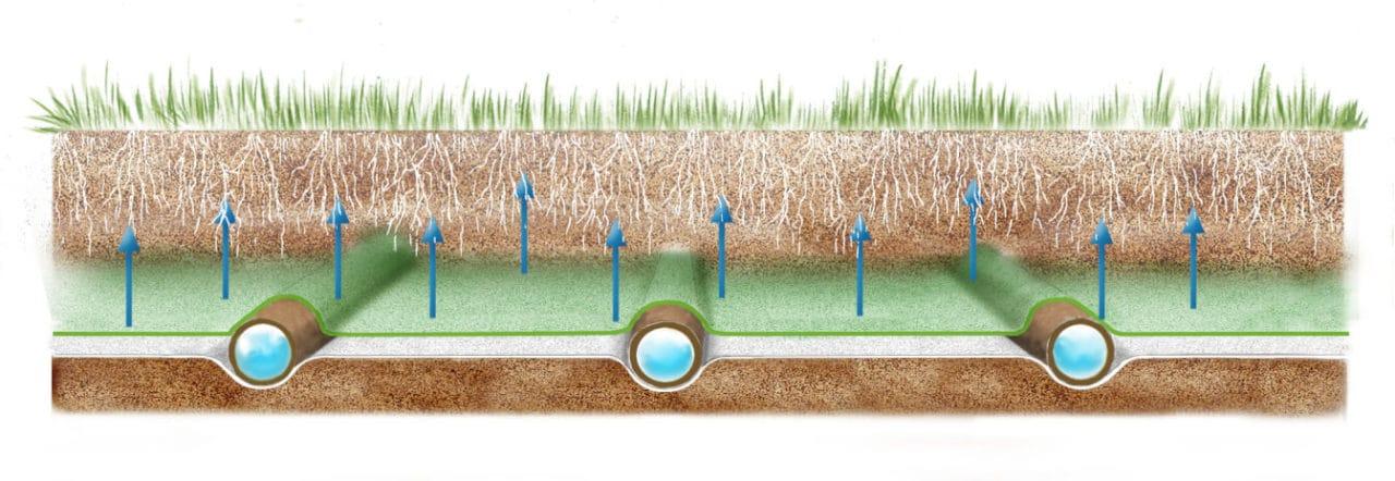 ECO Rain i.mat Unterirdische Gartenbewässerung